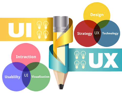 ux and ui design