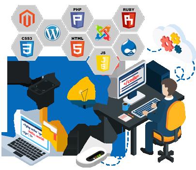 web application development copy
