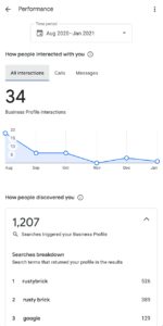 google my business performance metrics